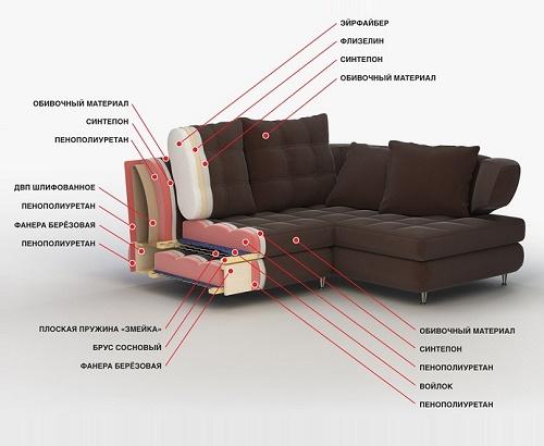 Как отремонтировать диван-книжку своими руками